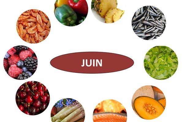 Que manger en juin?