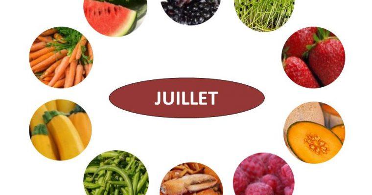 Que manger en juillet?